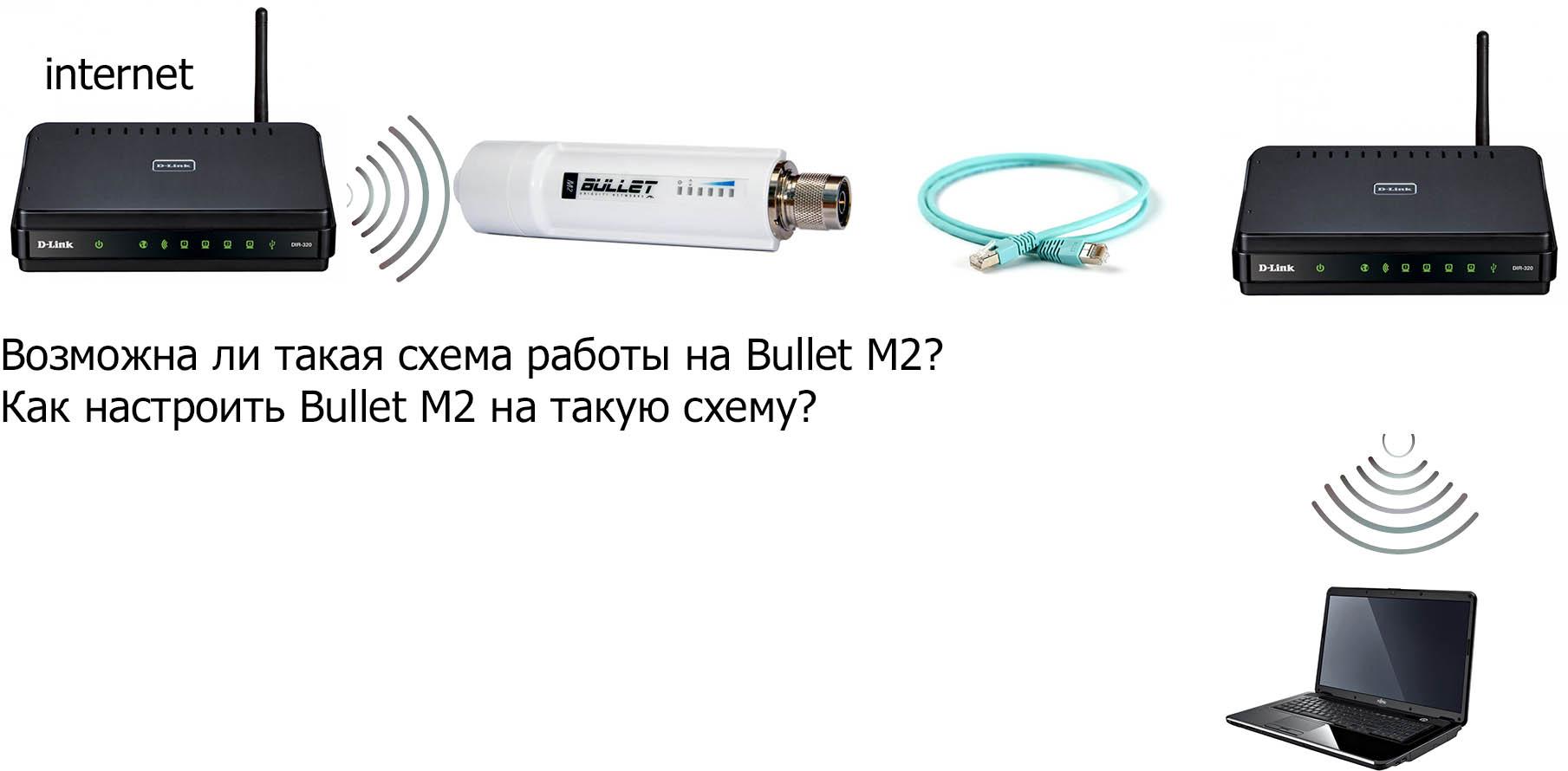 bullet m2.jpg