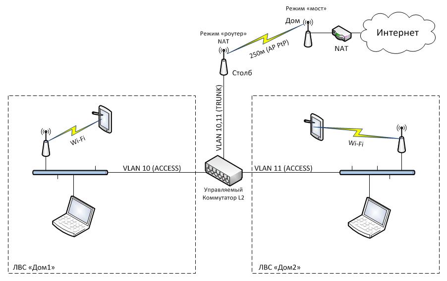 Схема-WiFi.png