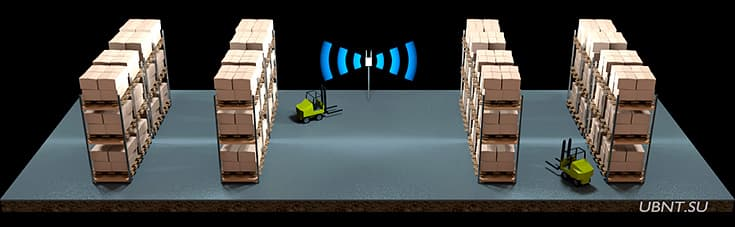 Wi-Fi на складе, готовое решение