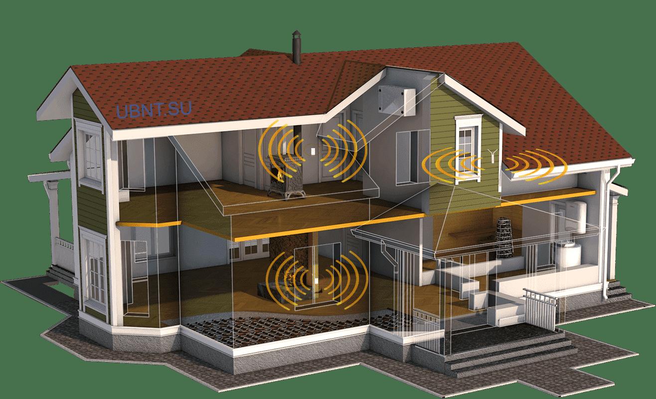 WiFi в загородный дом, – UniFi. Решения 2019.